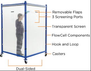 Temperature Screening Station